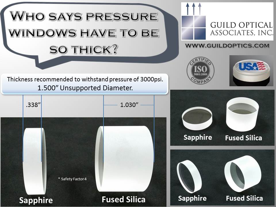 Optical windows used in high pressure situations have plenty to gain by losing a lot of thickness. Sapphire optical windows can be up to 65% thinner than Fused Silica windows, while also being much more scratch resistant. Guild Optics will help you determine the thickness needed to start utilizing sapphire in your project.